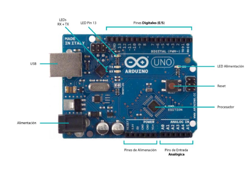 Arduino introducción y programación